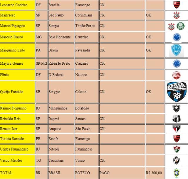 Lista Inscritos Bolão Copa Do Mundo Parte 2