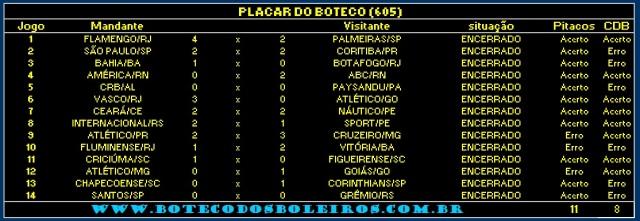 Placar605