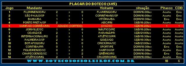 Placar606