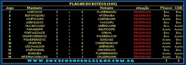 Placar608