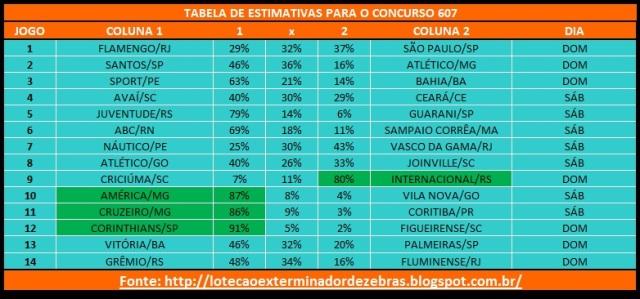 Tabela607