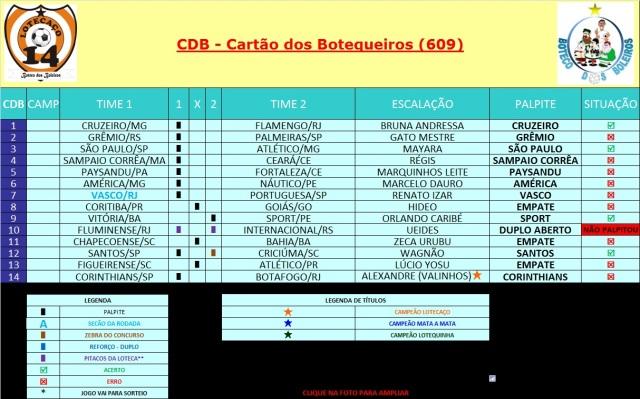 CDB609