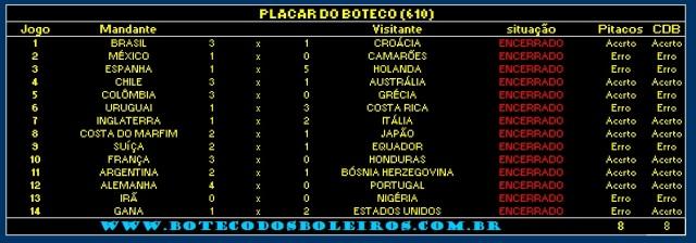 Placar610