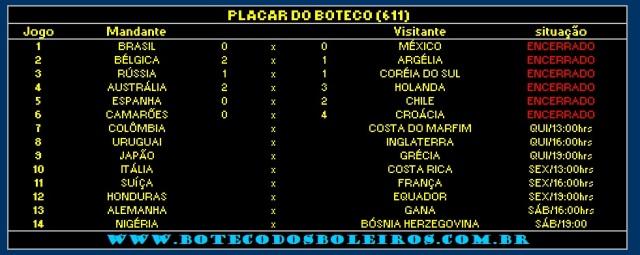 Placar611