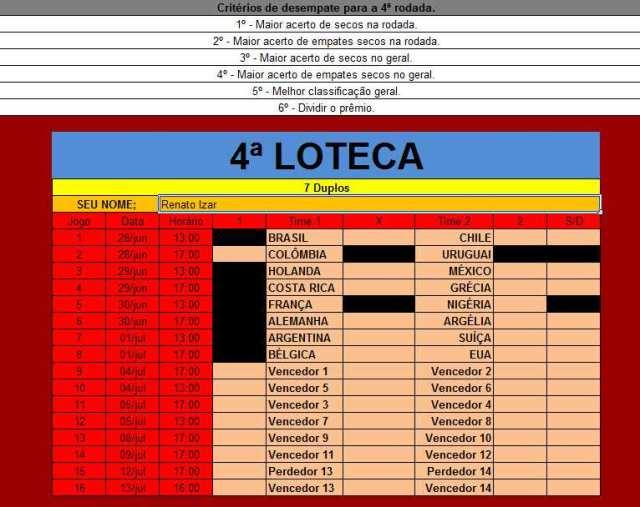 Renato Izar Loteca 4
